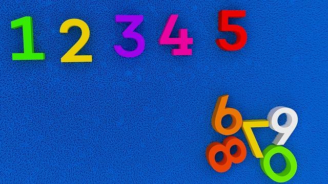 getallen 1 t/m 10 - afbeelding bij de blog Top 5 online marketing problemen