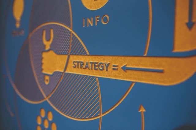 verbeelding van een strategie in een blog over een marketingmodel